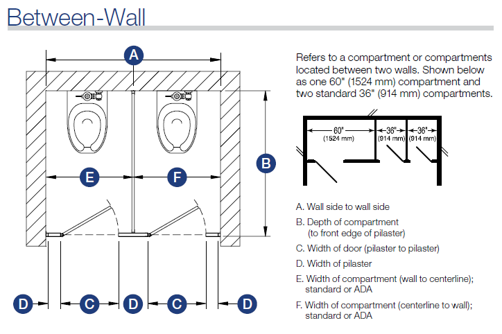 Between-wall Measuring